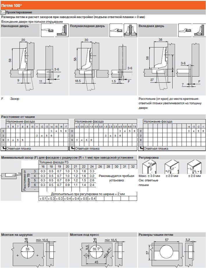 Размеры схема петли кухонной мебели